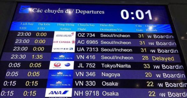Tên viết tắt và ký hiệu chuyến bay của các hãng hàng không
